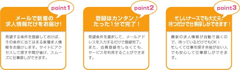 Point1.メールで新着の求人情報だけをお届け!Point2.登録はカンタン♪たった1分で完了!Point3.忙しいナースでも大丈夫。待つだけで仕事探しができます!
