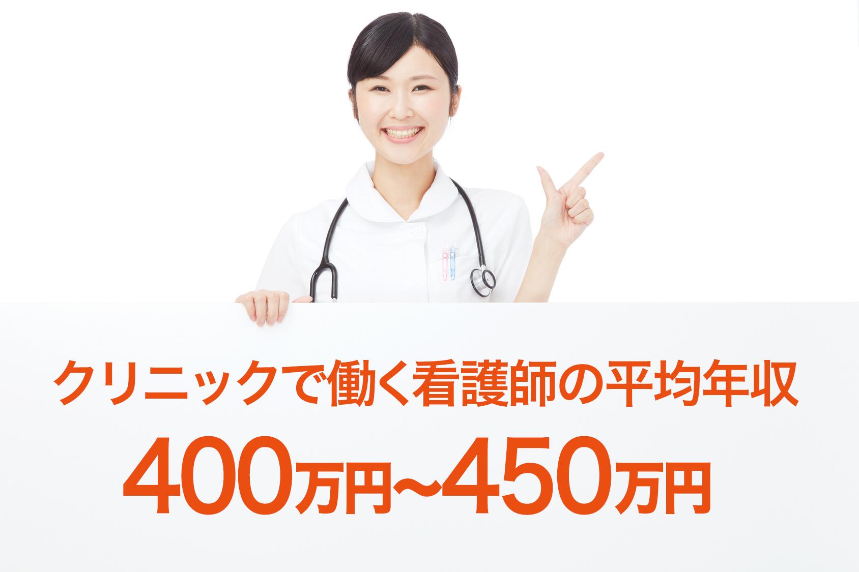 クリニックで働く看護師の平均年収