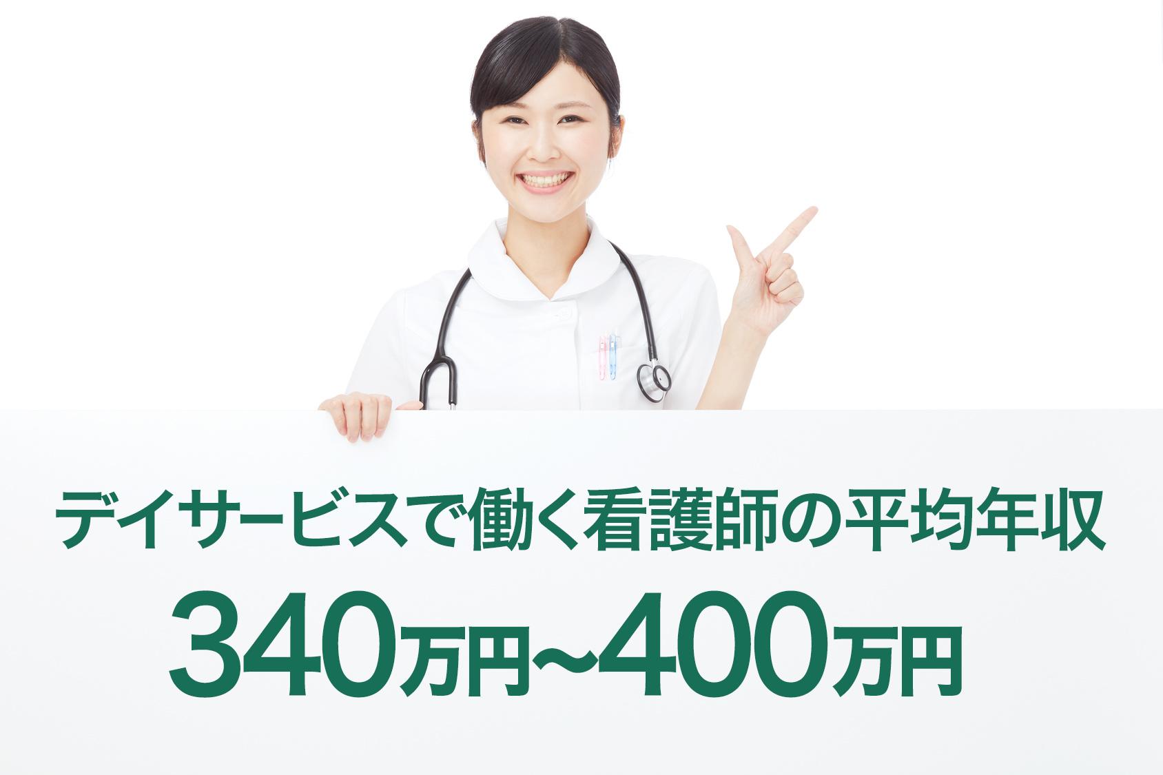 デイサービスで働く看護師の平均年収