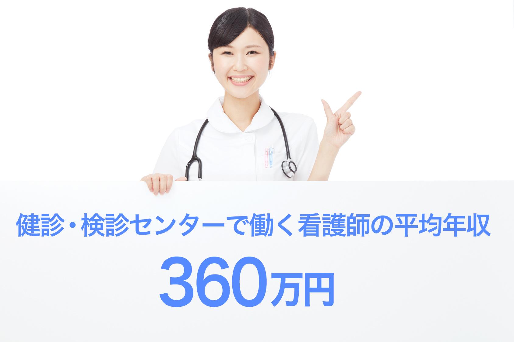 健診・検診センターで働く看護師の平均年収